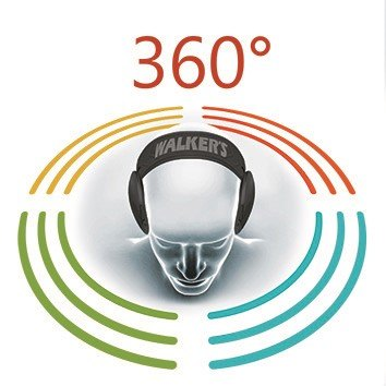 Casque chasse 360°
